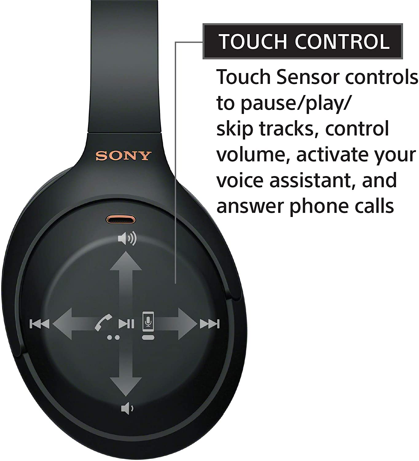 Sony WH-1000XM4 Wireless Noise Cancelling Overhead Headphones with Mic for Phone-Call and Google/Alexa Voice Control, Black