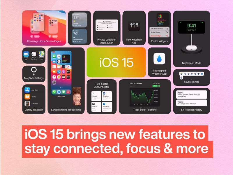 iOS 15 Brings New Features to Stay Connected, Focused & more